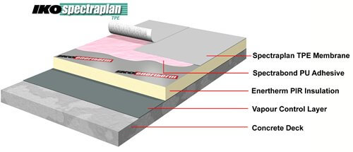 Single Ply Roofing Membrane Spectraplan Sg Iko Polymeric